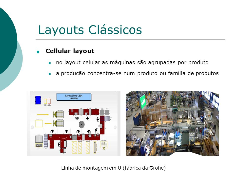 Layouts Clássicos Cellular layout