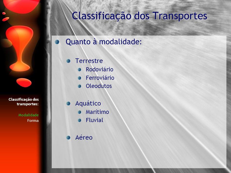 Classificação dos Transportes