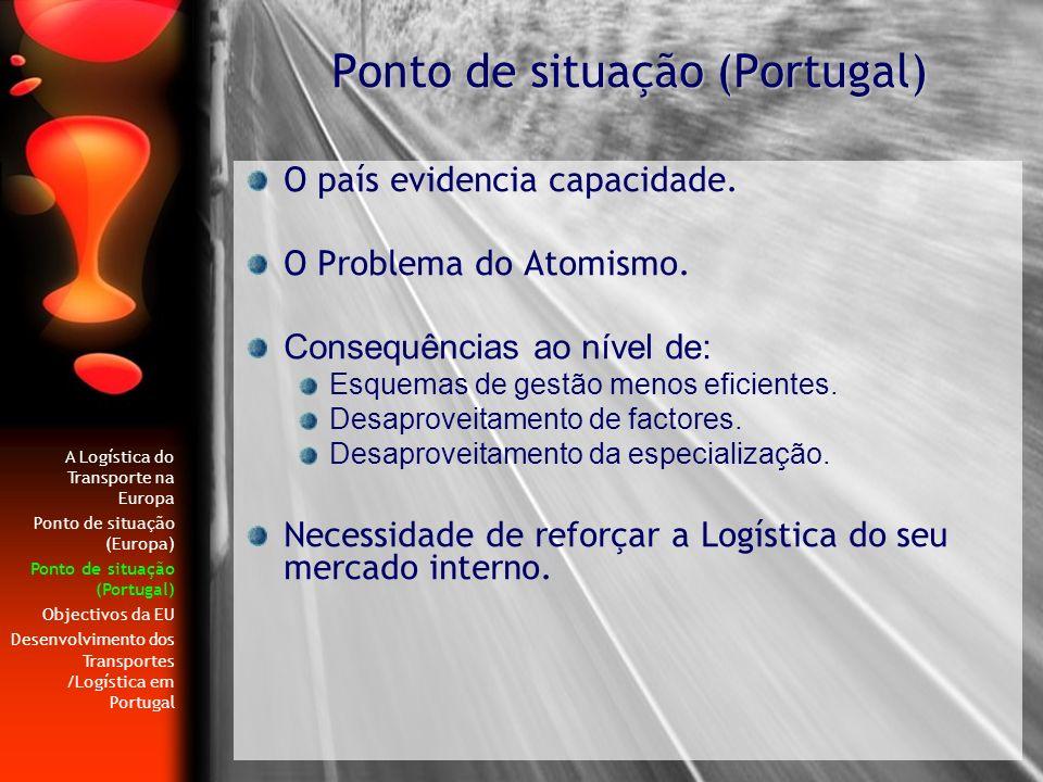 Ponto de situação (Portugal)