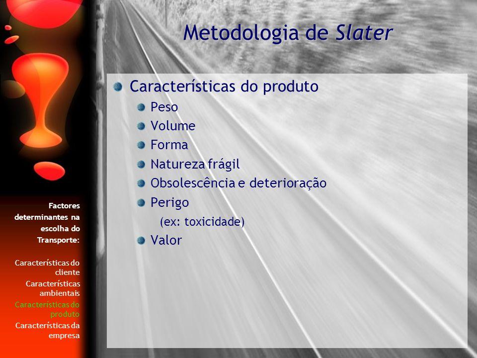Metodologia de Slater Características do produto Peso Volume Forma