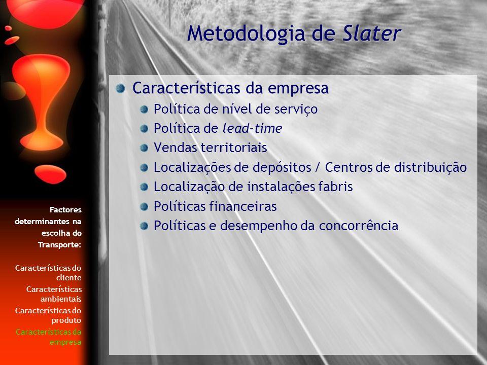 Metodologia de Slater Características da empresa