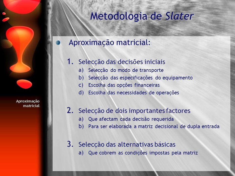 Metodologia de Slater Aproximação matricial: