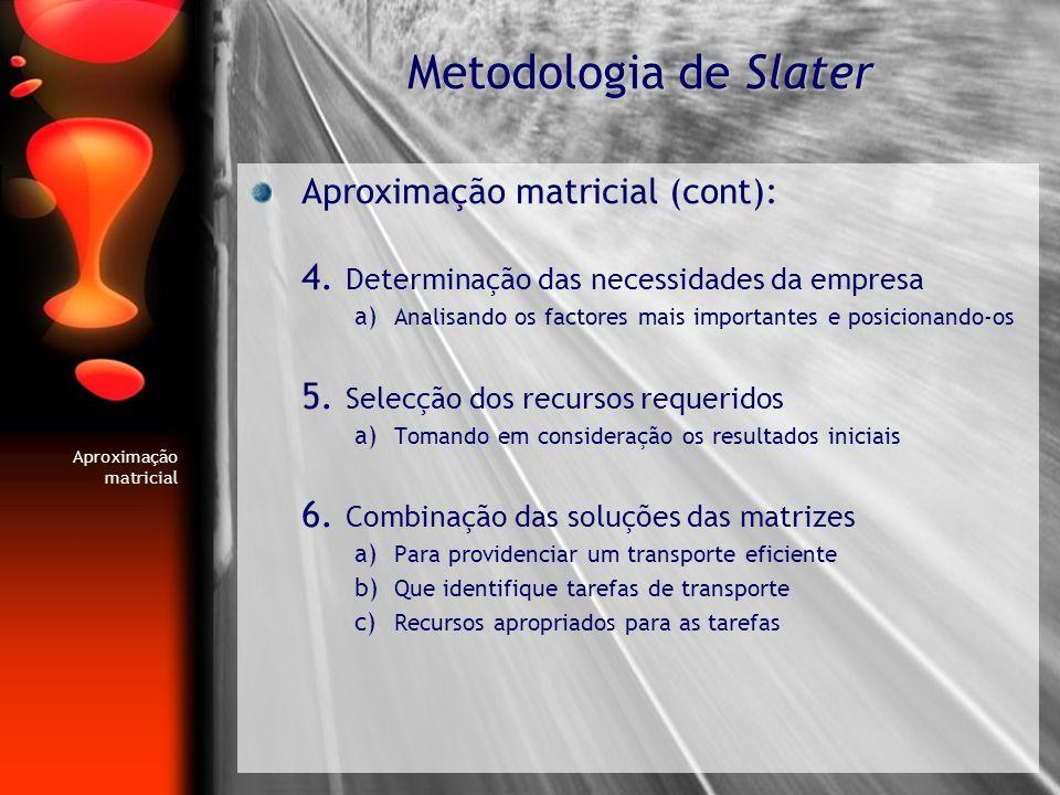 Metodologia de Slater Aproximação matricial (cont):