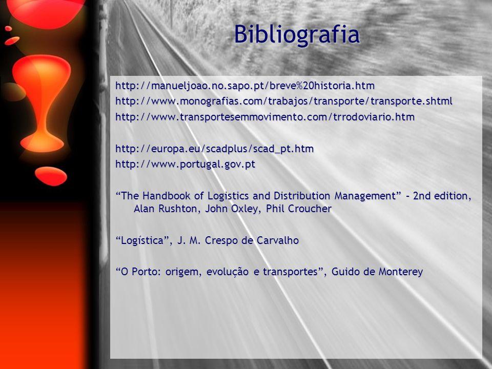 Bibliografia http://manueljoao.no.sapo.pt/breve%20historia.htm