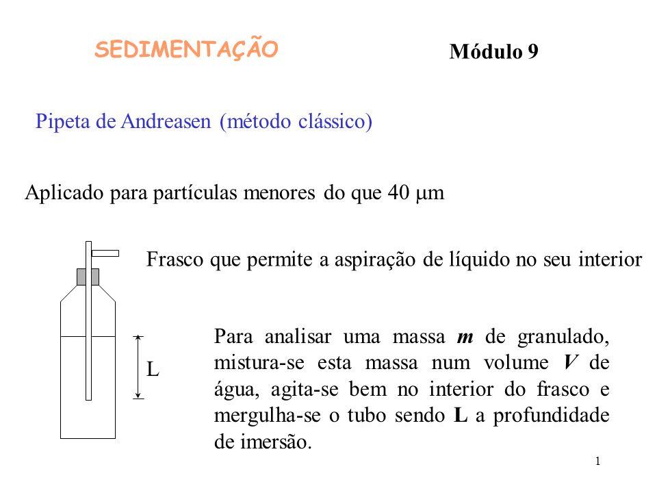 SEDIMENTAÇÃO Módulo 9. Pipeta de Andreasen (método clássico) Aplicado para partículas menores do que 40 mm.