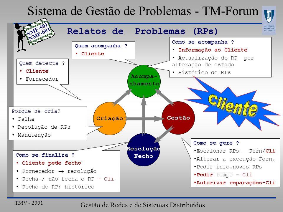 Sistema de Gestão de Problemas - TM-Forum