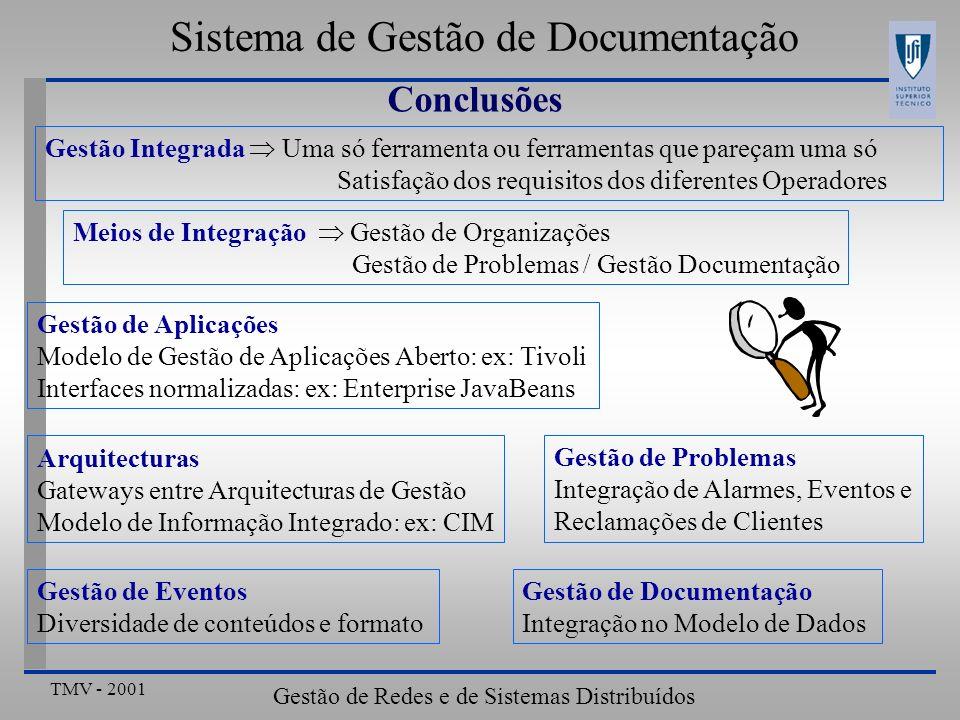Sistema de Gestão de Documentação