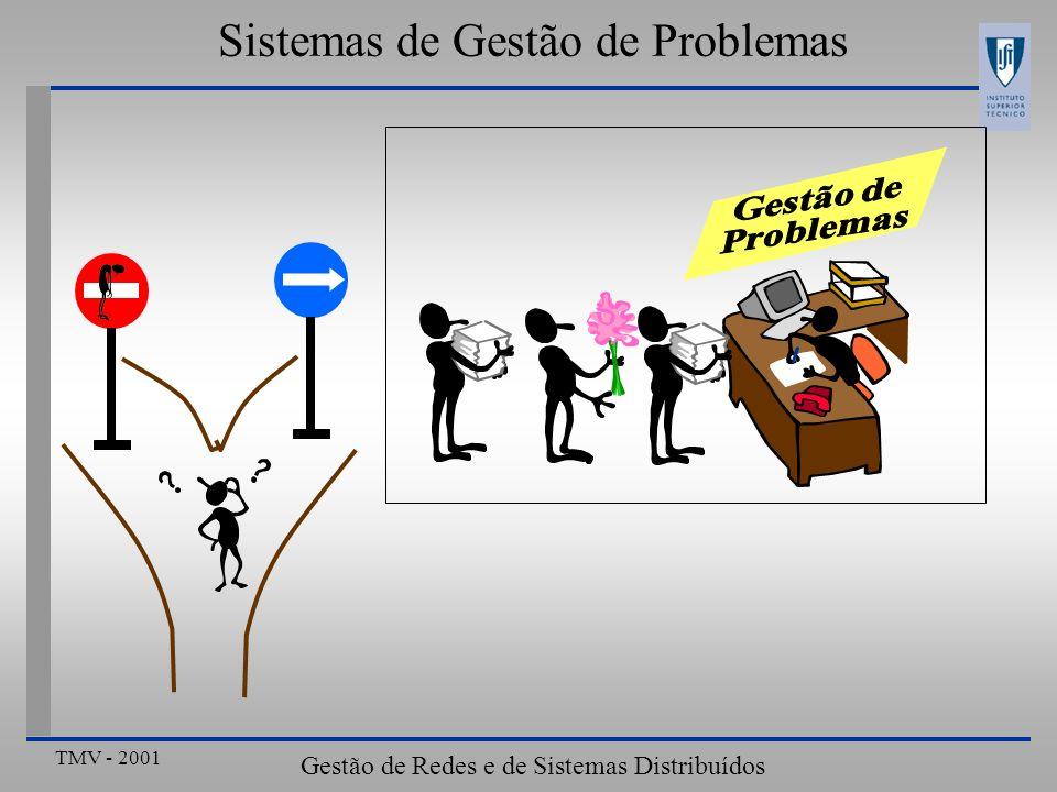 Sistemas de Gestão de Problemas