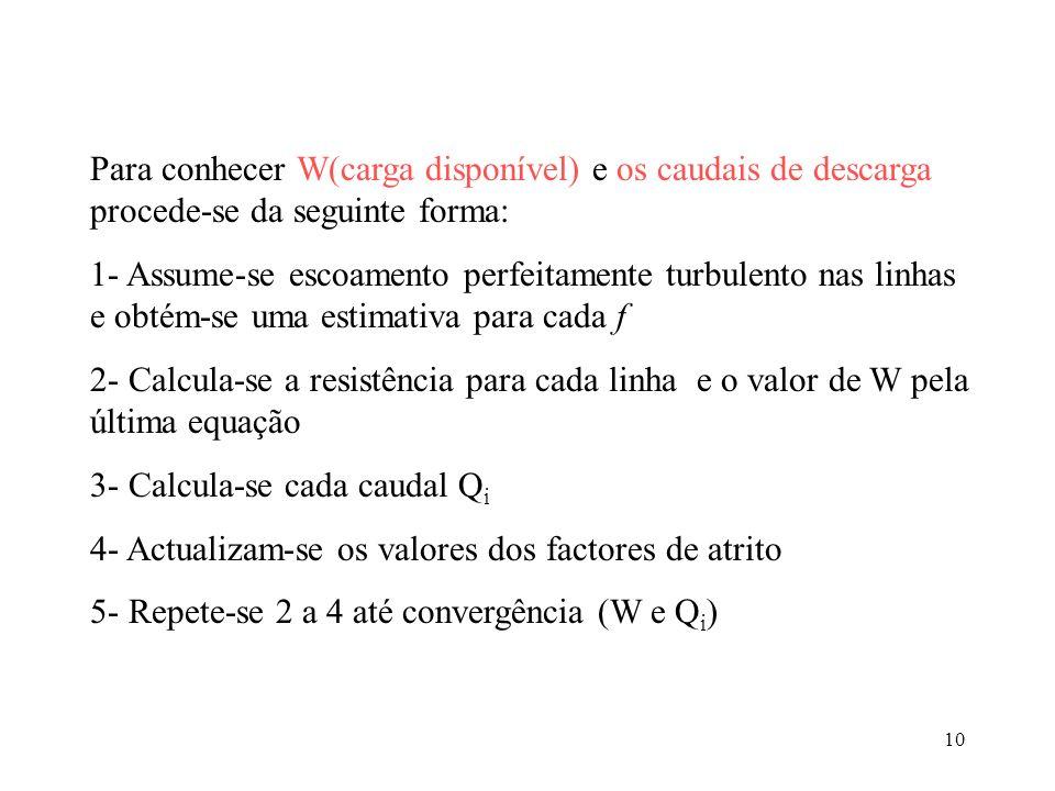 Para conhecer W(carga disponível) e os caudais de descarga procede-se da seguinte forma:
