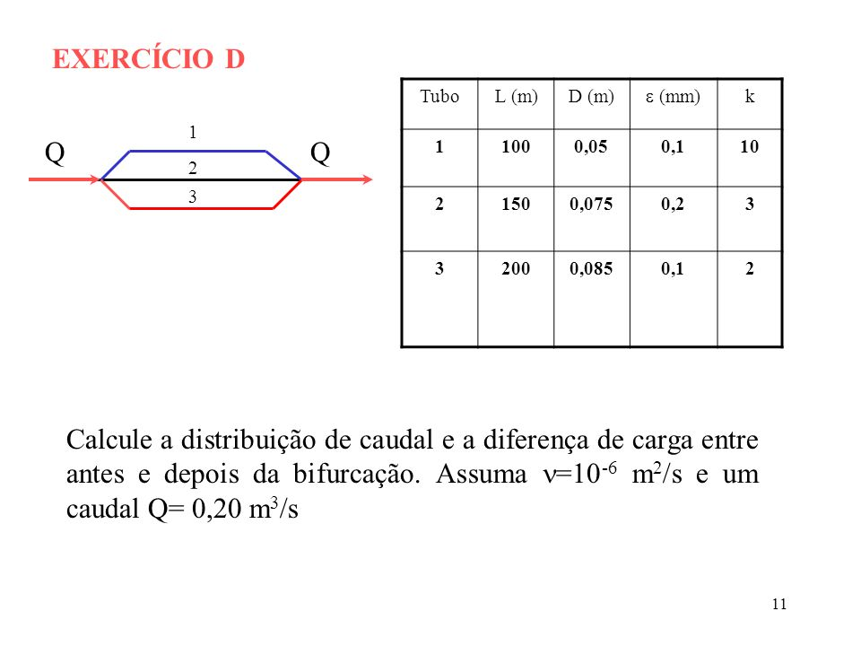 EXERCÍCIO D Tubo. L (m) D (m) e (mm) k. 1. 100. 0,05. 0,1. 10. 2. 150. 0,075. 0,2. 3.