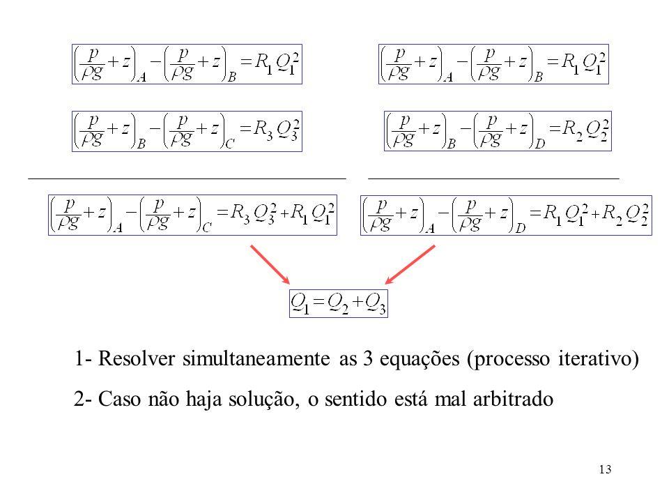 1- Resolver simultaneamente as 3 equações (processo iterativo)