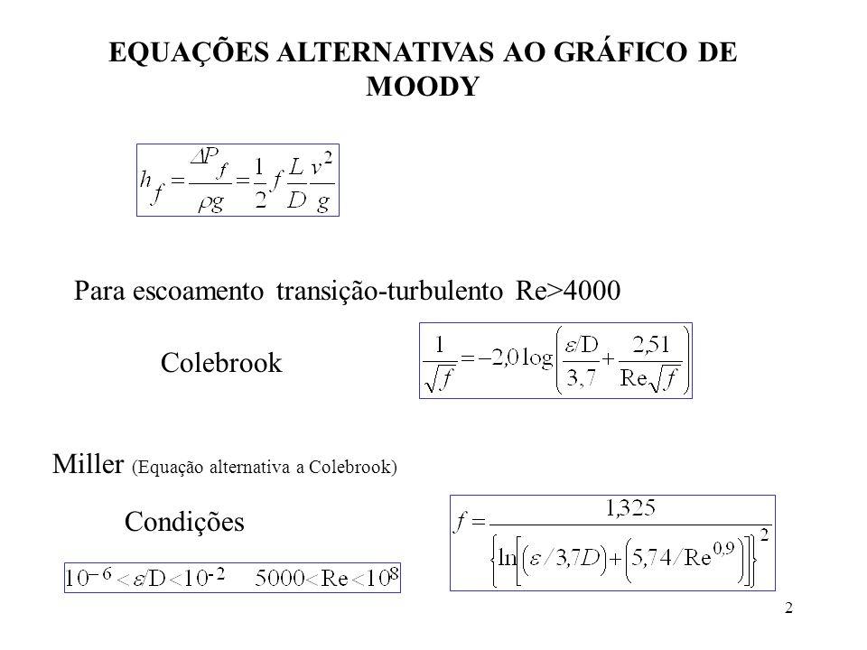 EQUAÇÕES ALTERNATIVAS AO GRÁFICO DE MOODY