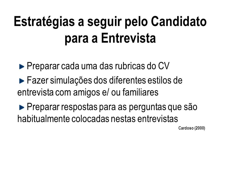 Estratégias a seguir pelo Candidato para a Entrevista