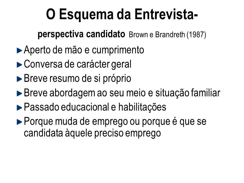 O Esquema da Entrevista- perspectiva candidato Brown e Brandreth (1987)
