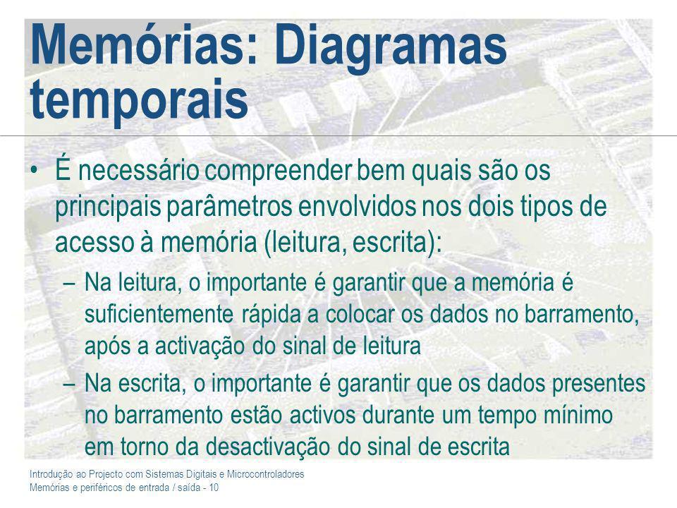 Memórias: Diagramas temporais