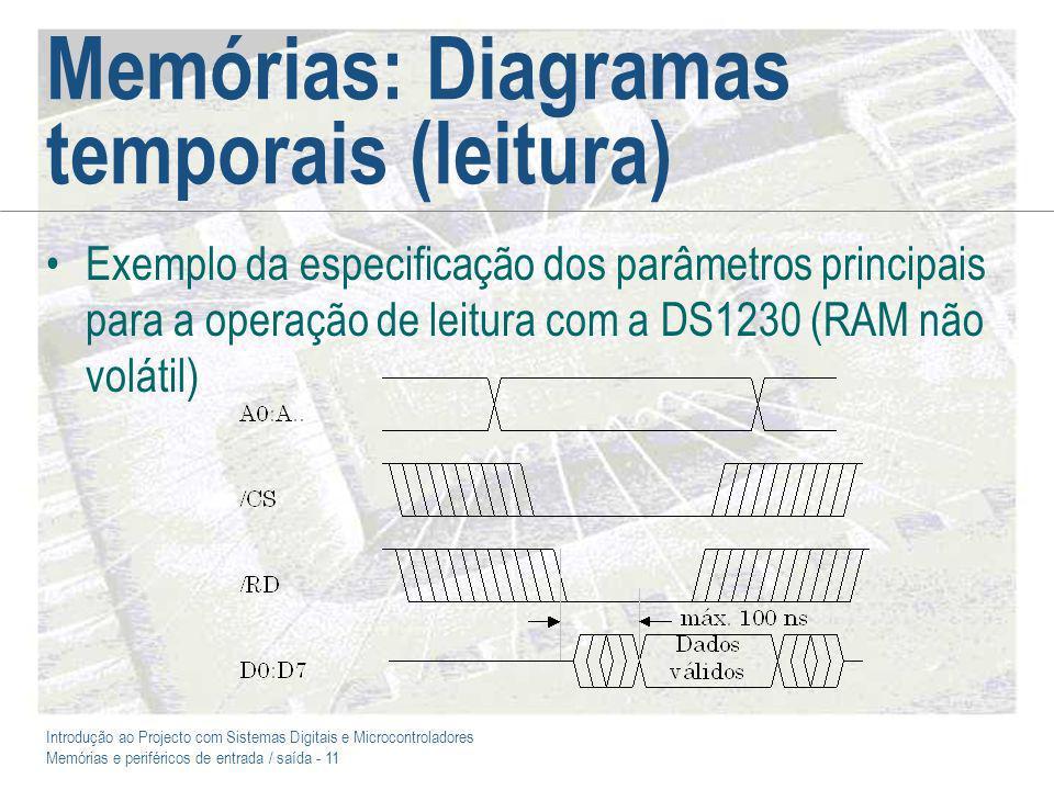 Memórias: Diagramas temporais (leitura)