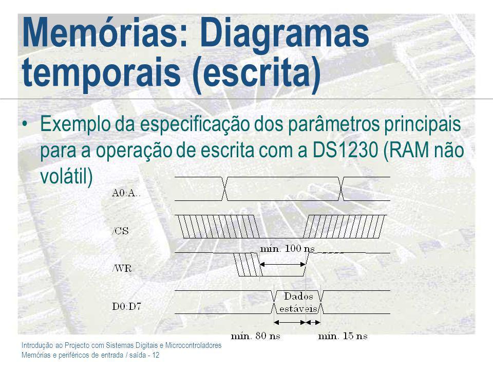 Memórias: Diagramas temporais (escrita)
