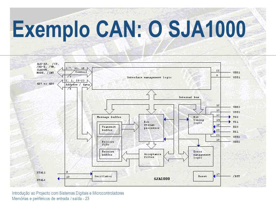 Exemplo CAN: O SJA1000