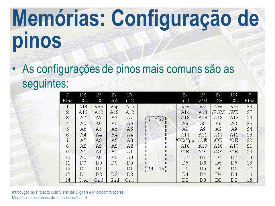 Memórias: Configuração de pinos