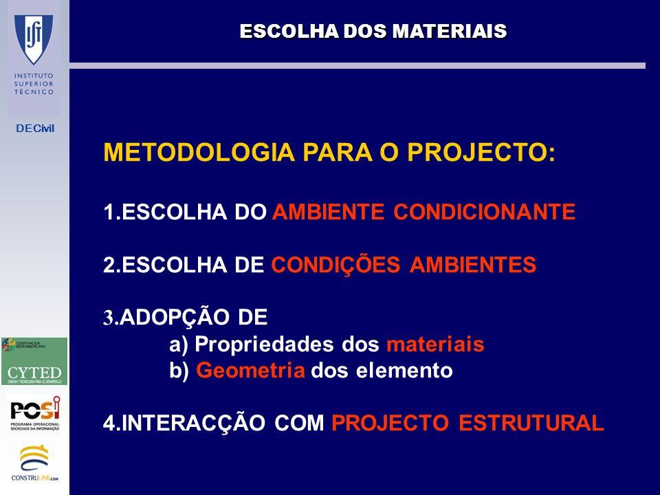 METODOLOGIA PARA O PROJECTO: