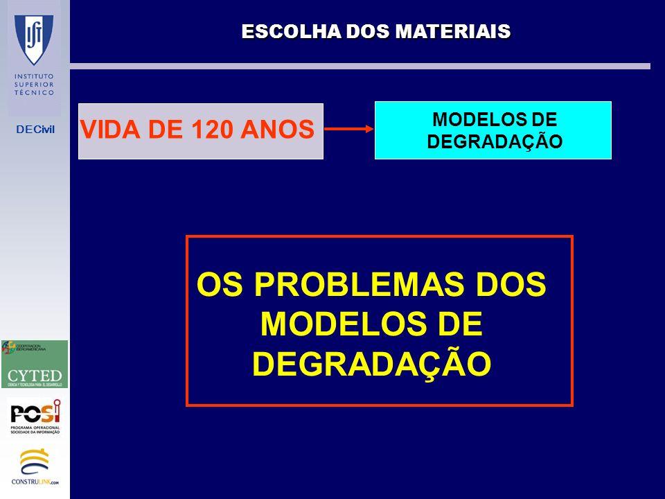 OS PROBLEMAS DOS MODELOS DE DEGRADAÇÃO