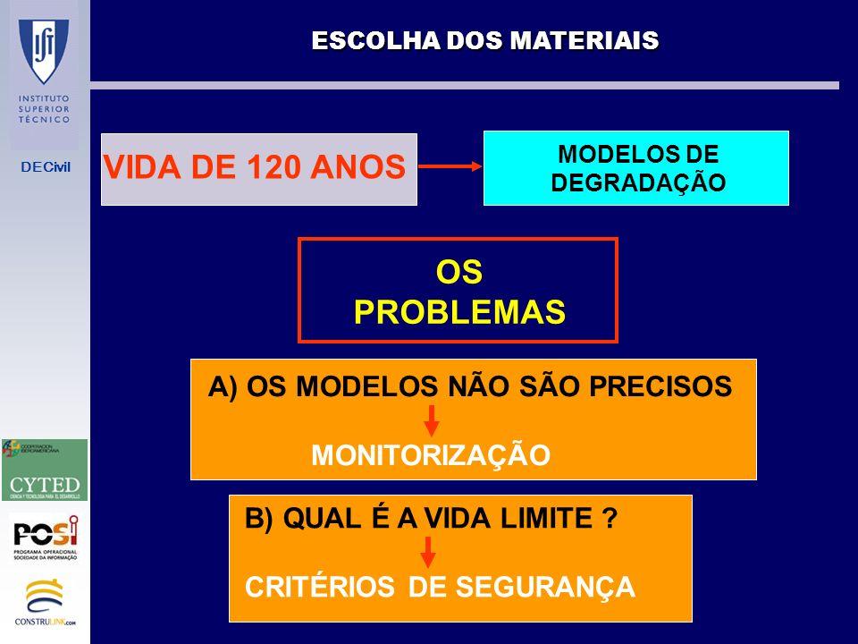 VIDA DE 120 ANOS OS PROBLEMAS A) OS MODELOS NÃO SÃO PRECISOS