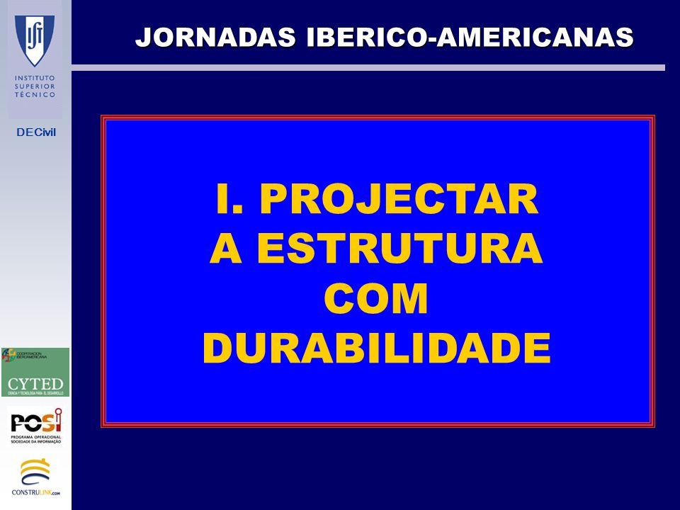 JORNADAS IBERICO-AMERICANAS