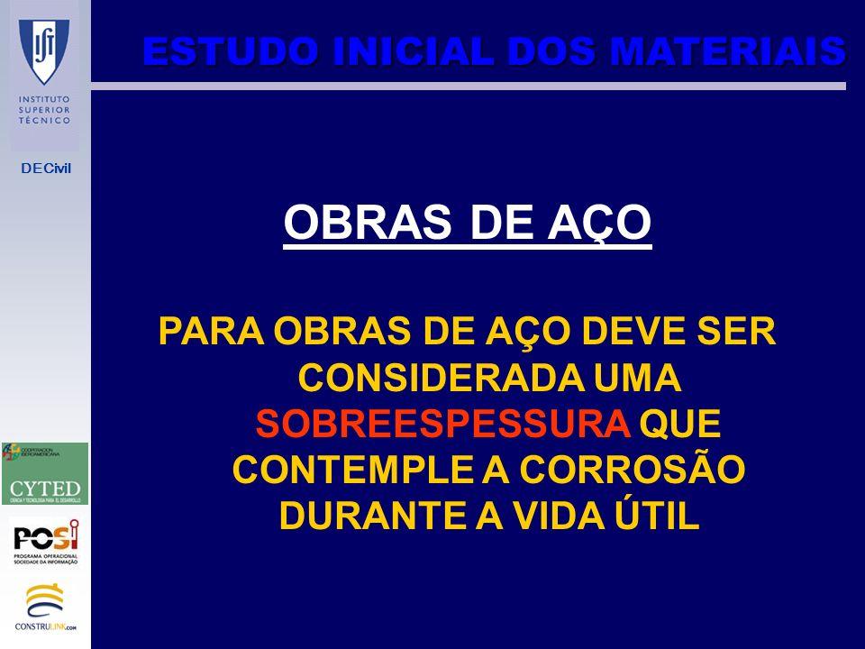 OBRAS DE AÇO ESTUDO INICIAL DOS MATERIAIS