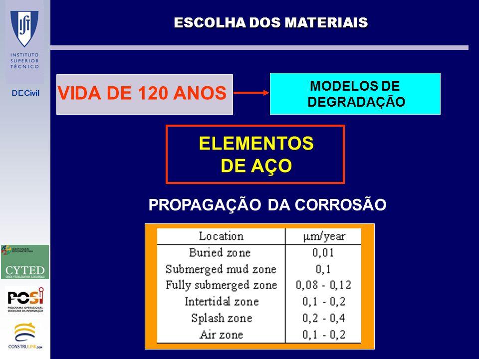 VIDA DE 120 ANOS ELEMENTOS DE AÇO PROPAGAÇÃO DA CORROSÃO