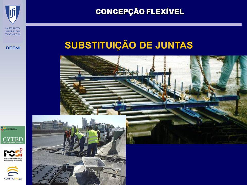 SUBSTITUIÇÃO DE JUNTAS