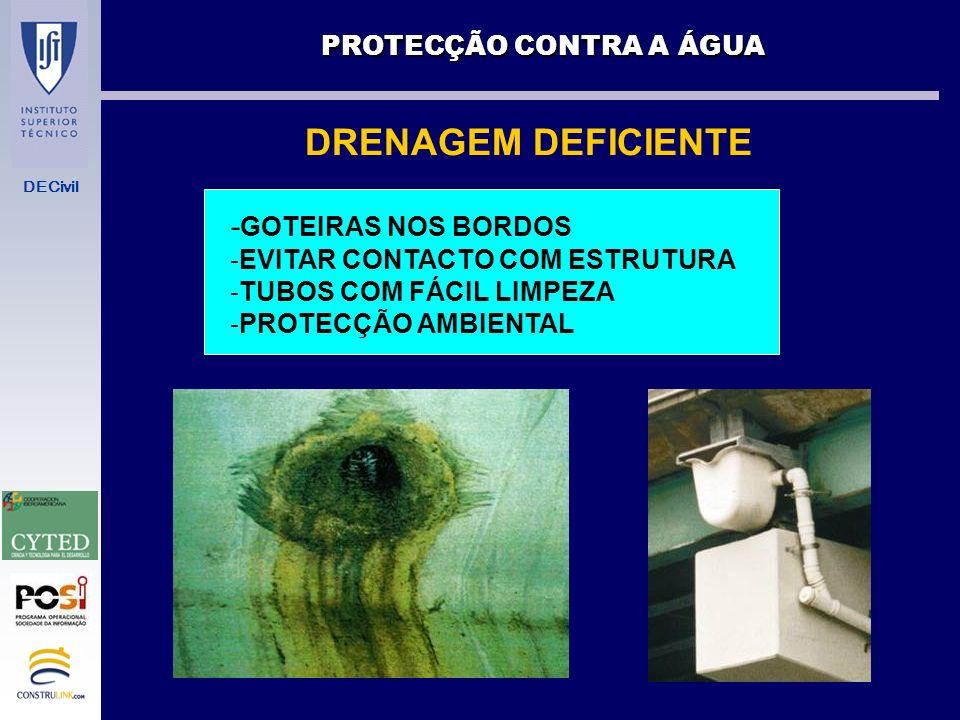 PROTECÇÃO CONTRA A ÁGUA