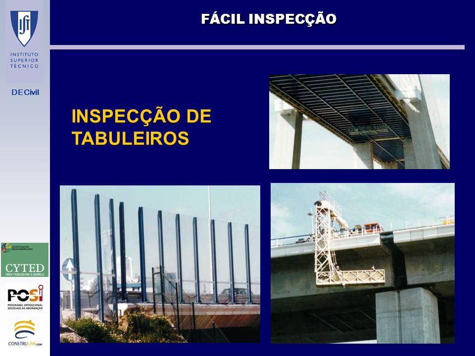 FÁCIL INSPECÇÃO INSPECÇÃO DE TABULEIROS