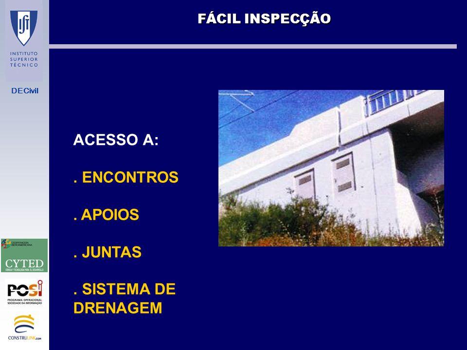 ACESSO A: . ENCONTROS . APOIOS . JUNTAS . SISTEMA DE DRENAGEM