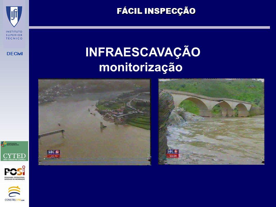 FÁCIL INSPECÇÃO INFRAESCAVAÇÃO monitorização