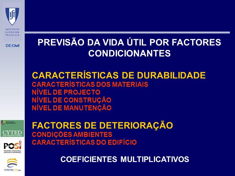 PREVISÃO DA VIDA ÚTIL POR FACTORES CONDICIONANTES