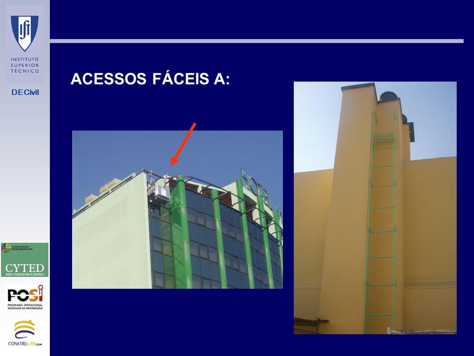 ACESSOS FÁCEIS A: