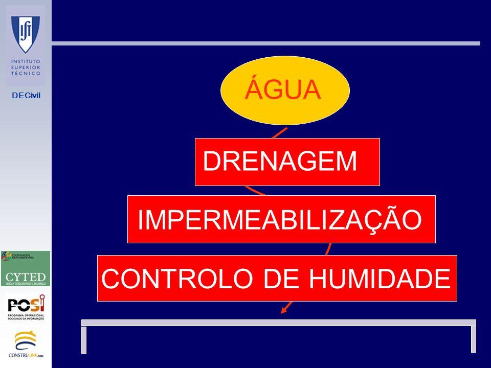 ÁGUA DRENAGEM IMPERMEABILIZAÇÃO CONTROLO DE HUMIDADE