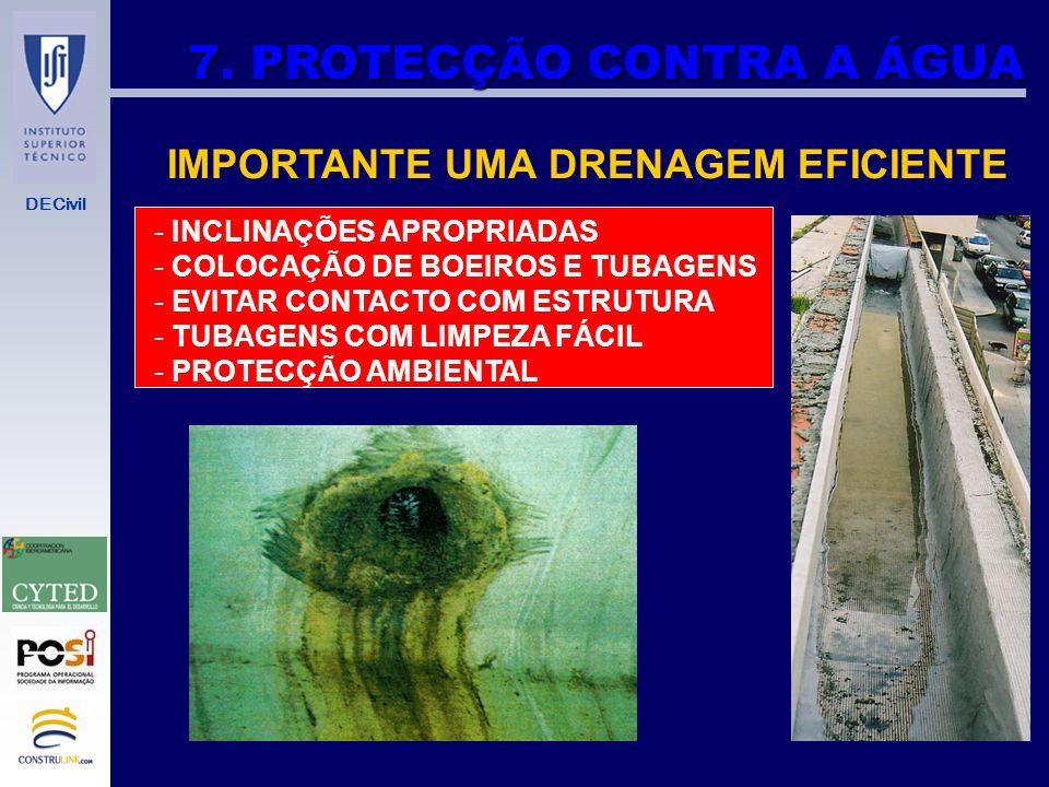 7. PROTECÇÃO CONTRA A ÁGUA
