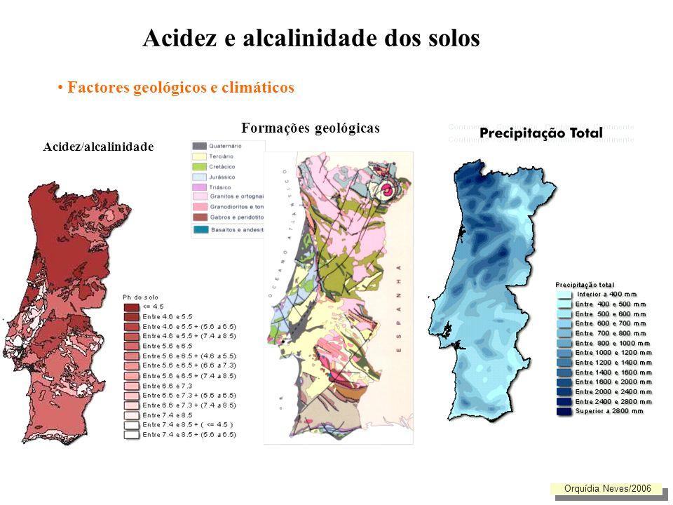 Acidez e alcalinidade dos solos