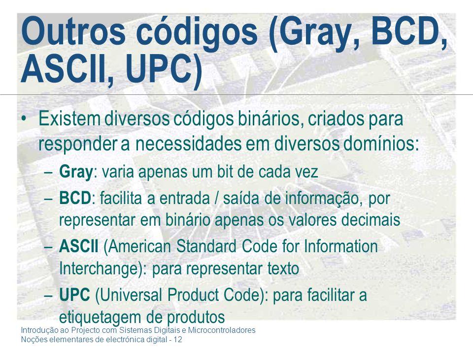 Outros códigos (Gray, BCD, ASCII, UPC)