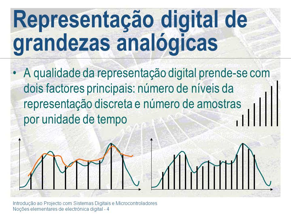 Representação digital de grandezas analógicas