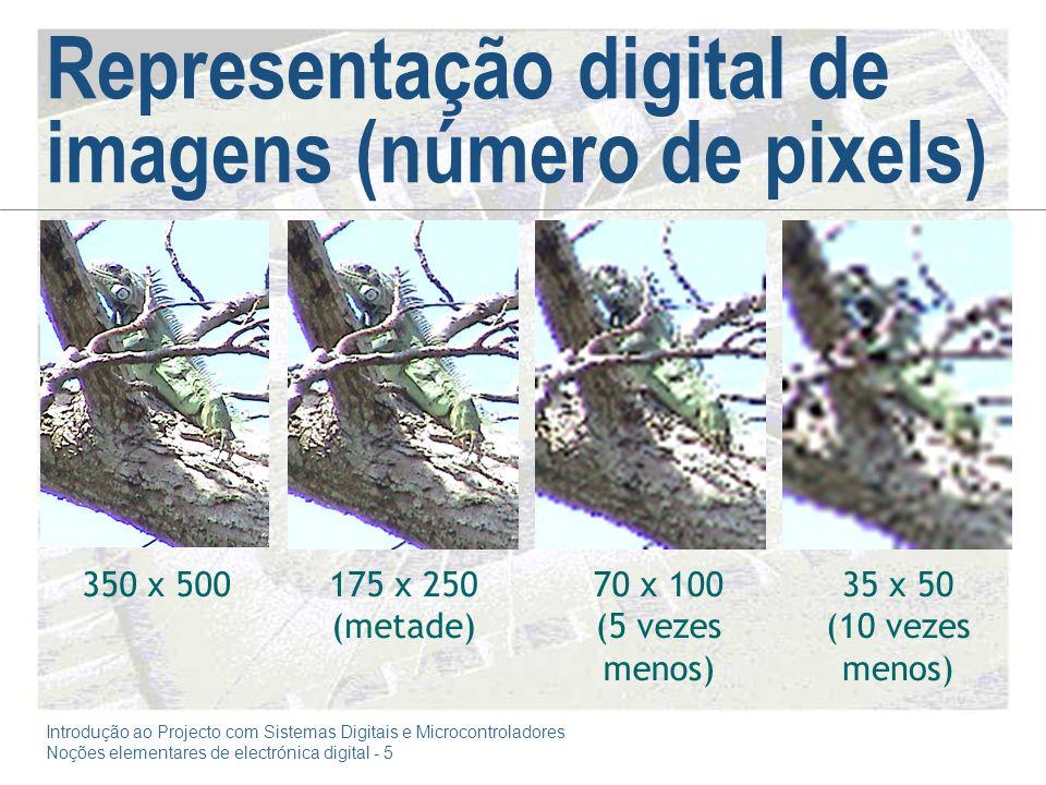Representação digital de imagens (número de pixels)