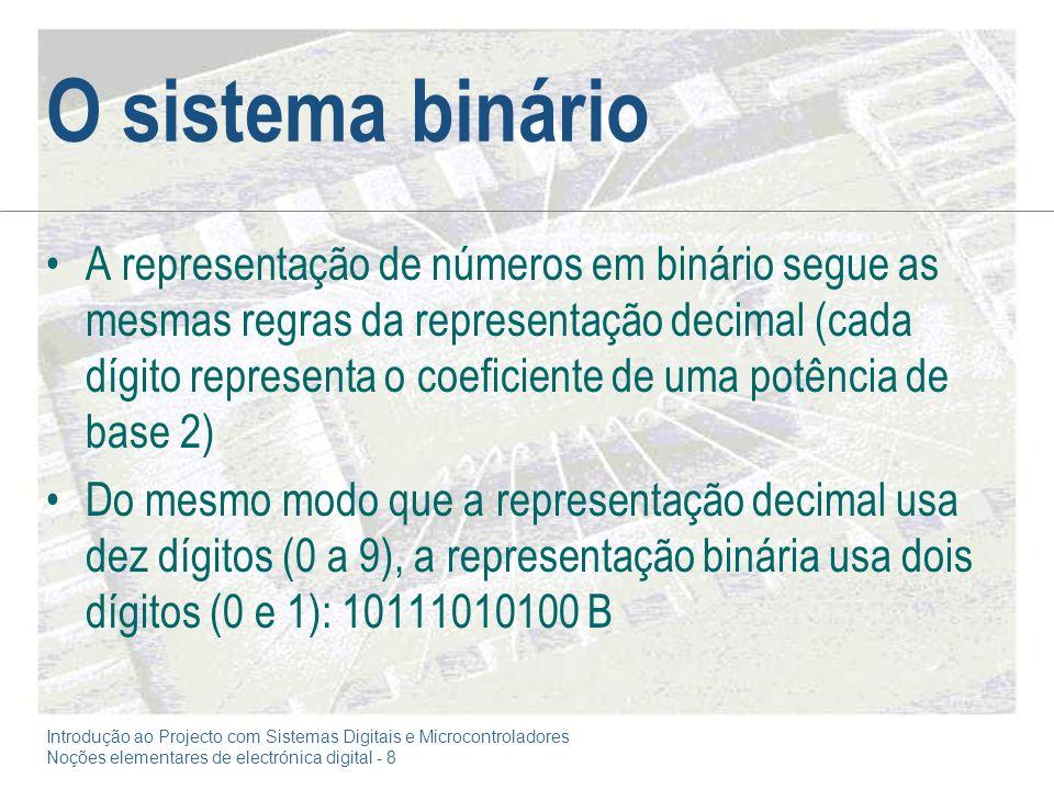 O sistema binário