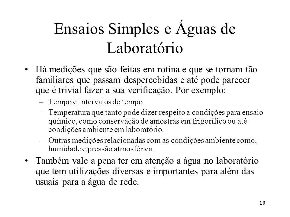 Ensaios Simples e Águas de Laboratório