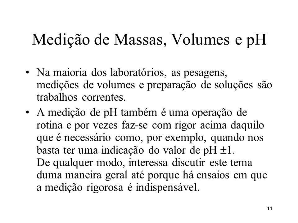 Medição de Massas, Volumes e pH