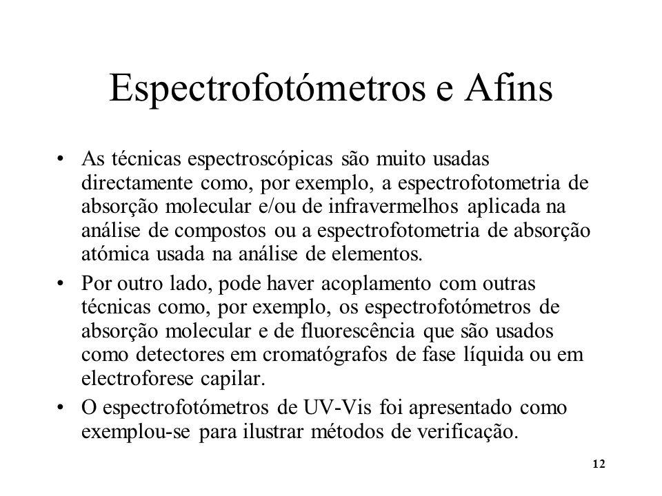 Espectrofotómetros e Afins