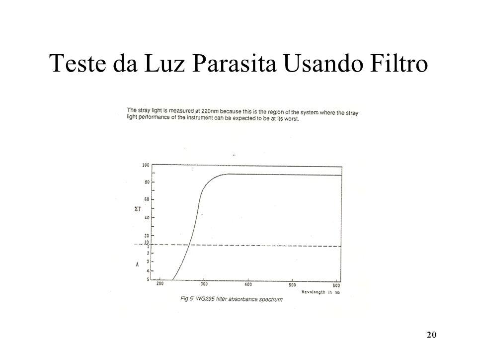 Teste da Luz Parasita Usando Filtro