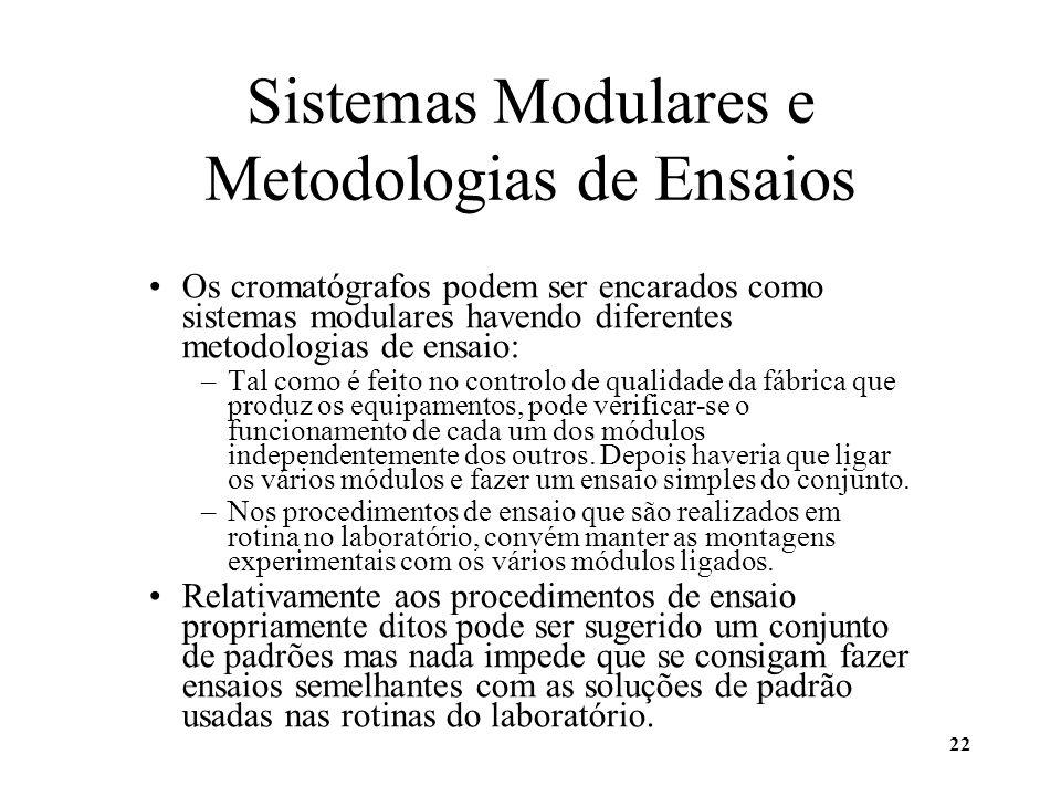 Sistemas Modulares e Metodologias de Ensaios