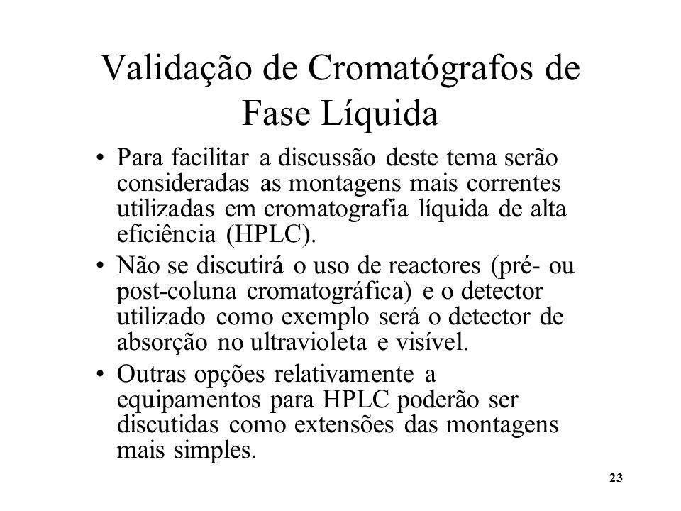 Validação de Cromatógrafos de Fase Líquida