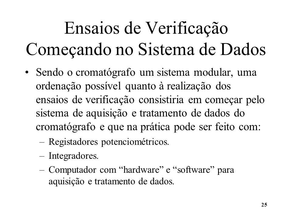 Ensaios de Verificação Começando no Sistema de Dados